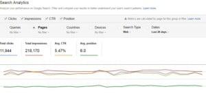 google webmaster untuk petunjuk cara seo