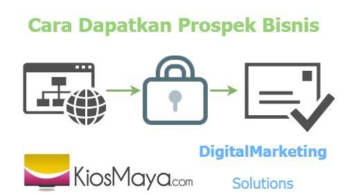 Cara Mendapatkan Prospek untuk Bisnis