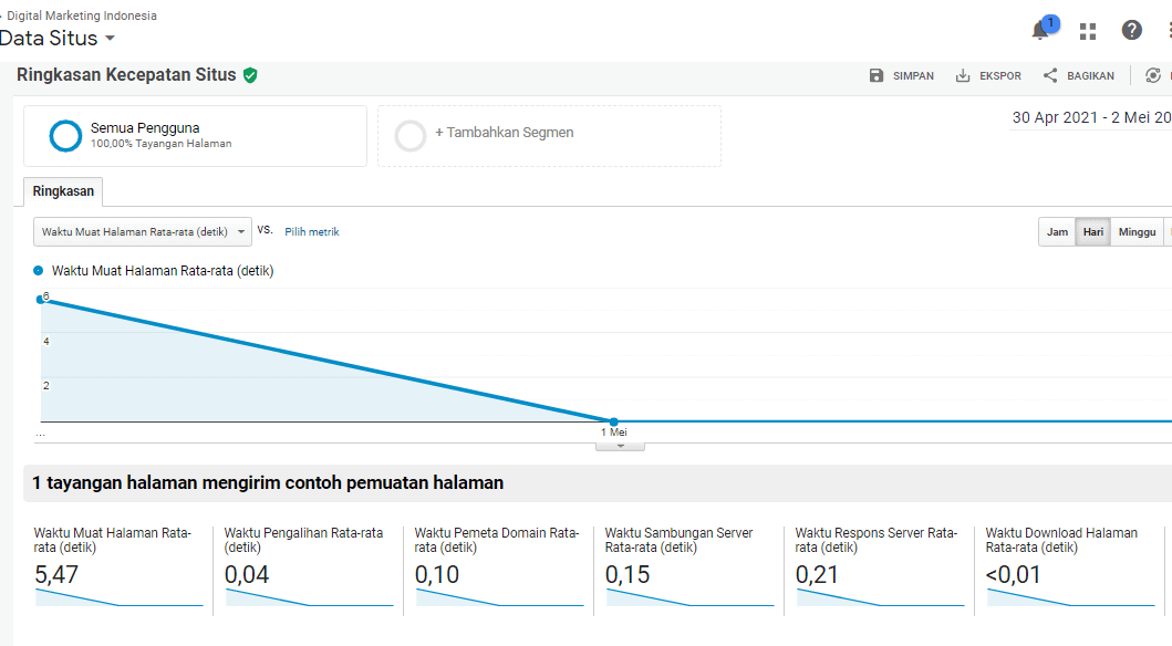 KiosMaya Upgrade Kecepatan Server