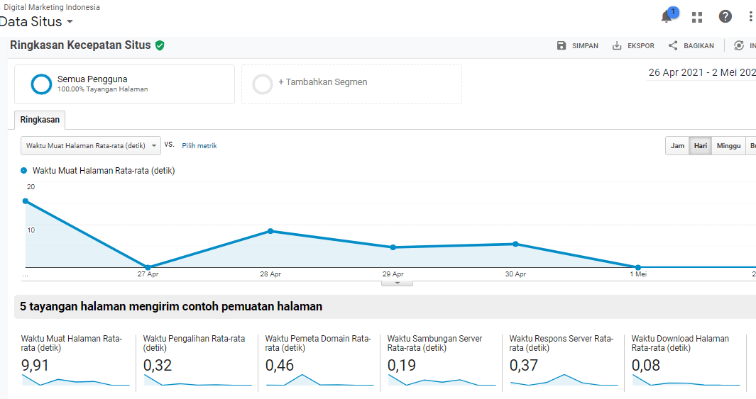 Upgrade Kecepatan Server