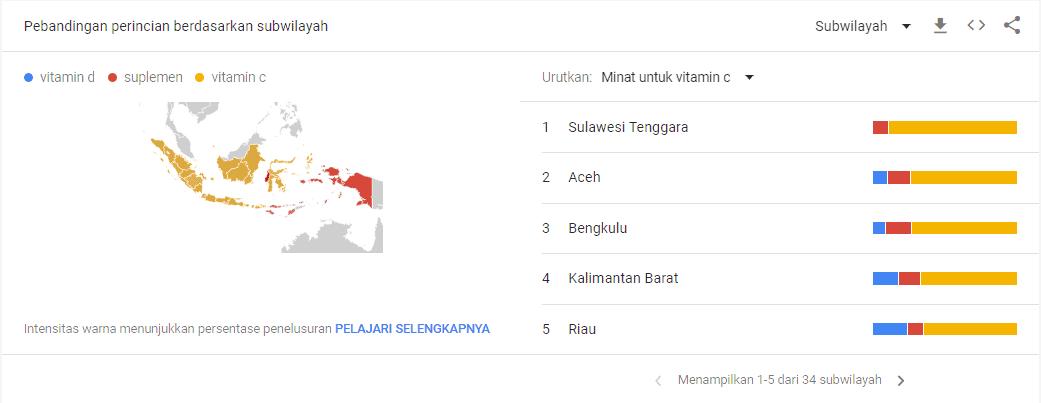tren pencarian google 30 hari terakhir