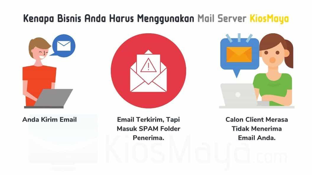 Kenapa bisnis harus gunakan mail server kiosmaya